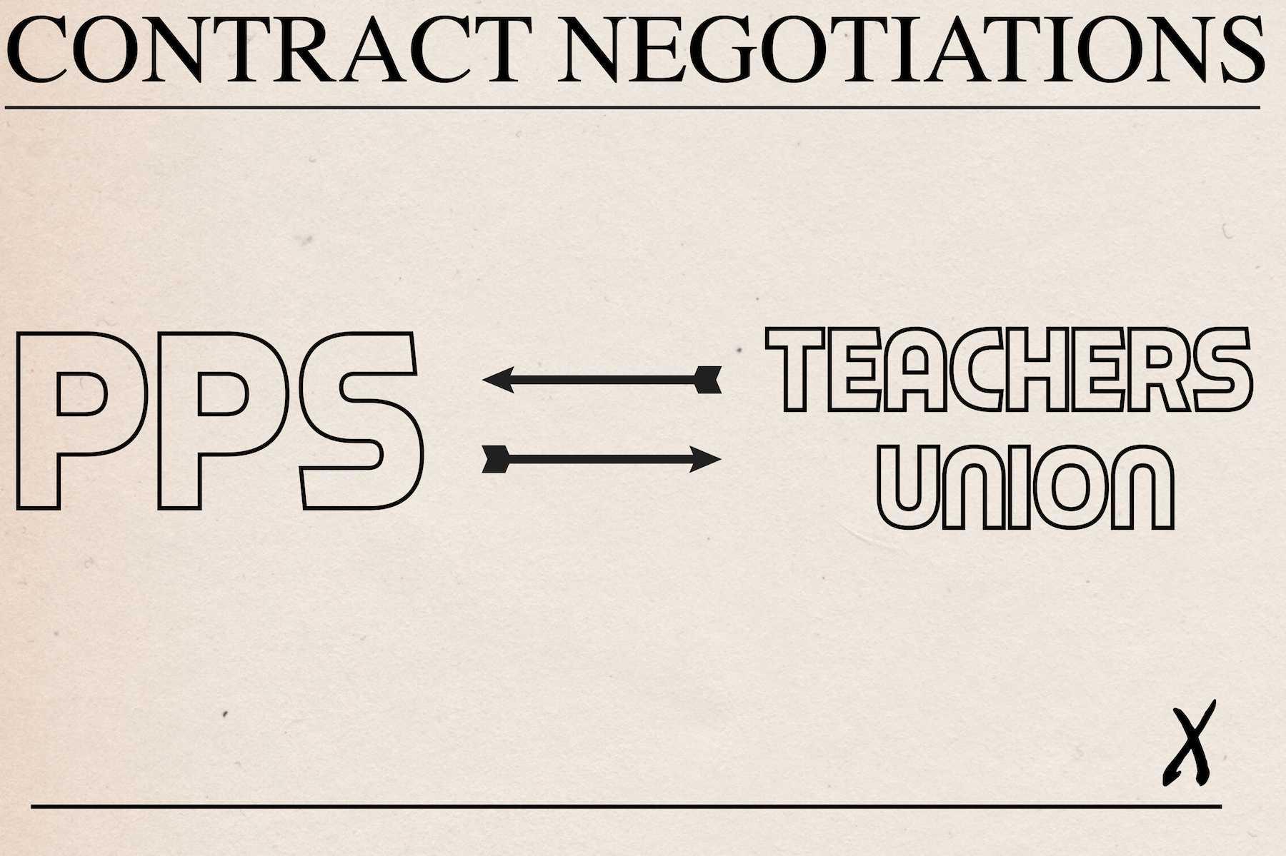 Contract Negotiations Face Political Pressure