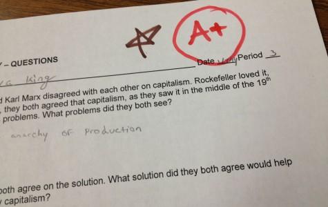 Students Question Grades