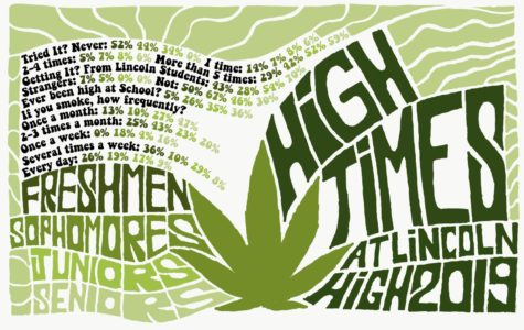 High times at Lincoln 2019