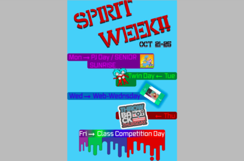 A graphic of the Spirit Week days, courtesy of the Trivory app.