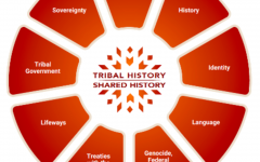 The tribal studies course will work with nine federally recognized tribes to create a curriculum that will be implemented into Oregons history classrooms.