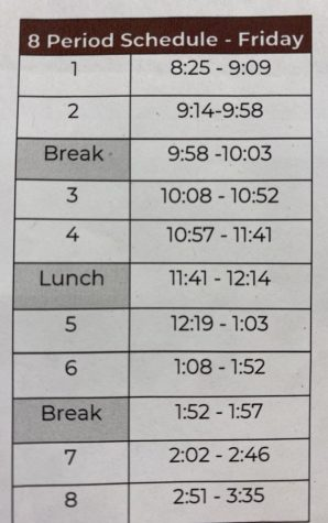 Lincoln's new 8 period schedule causes debate among students and staff.